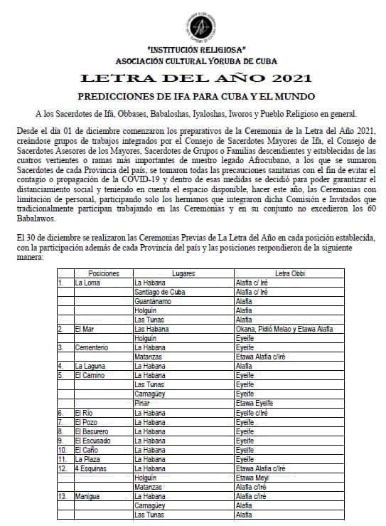 letra_del_ano_2021_1